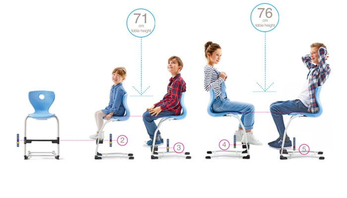 vs two chair models for all seating heights rh vs de